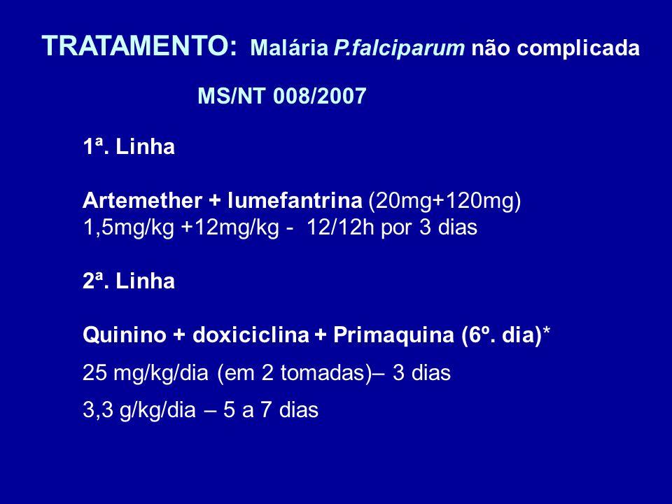 TRATAMENTO: Malária P.falciparum não complicada