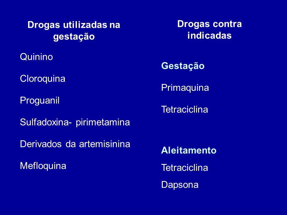 Drogas utilizadas na gestação Drogas contra indicadas
