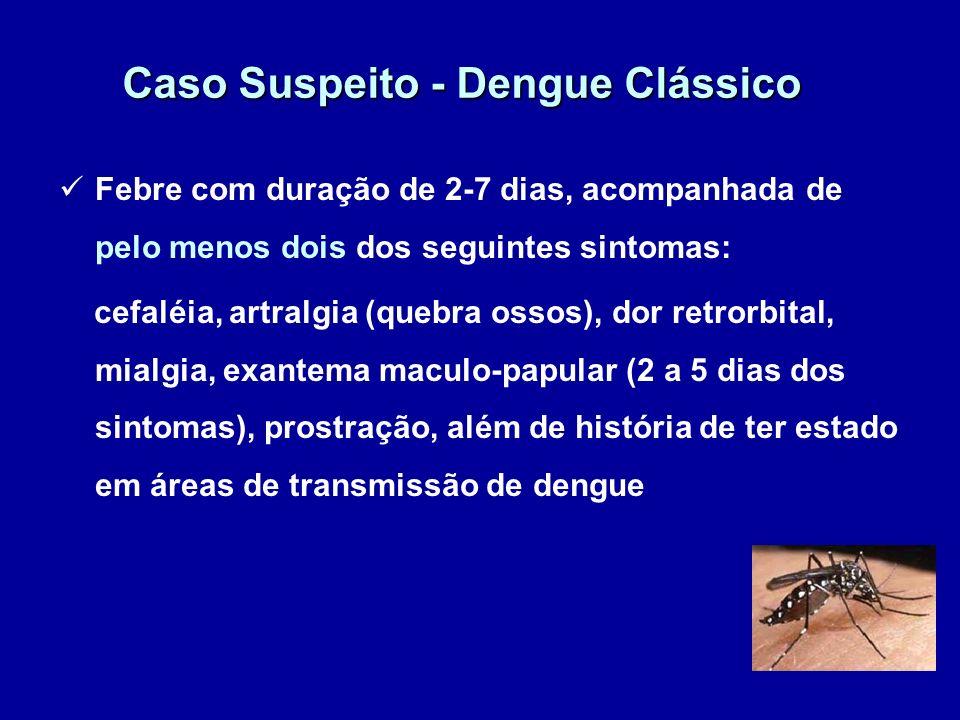 Caso Suspeito - Dengue Clássico