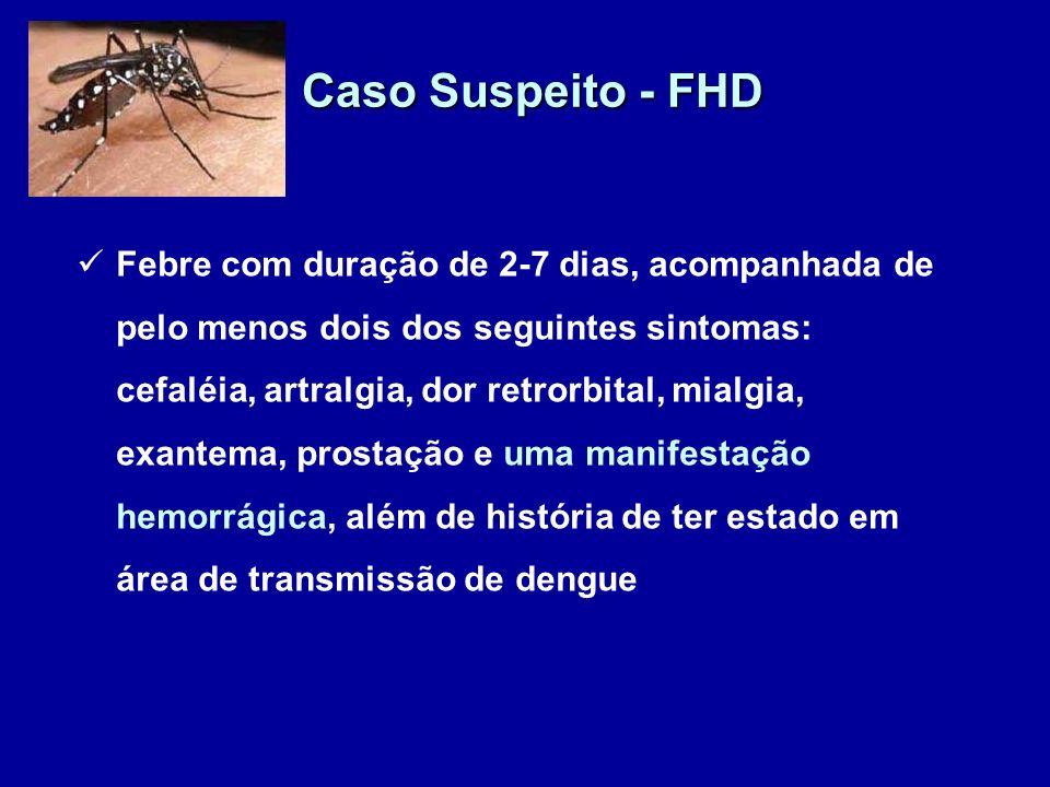 Caso Suspeito - FHD