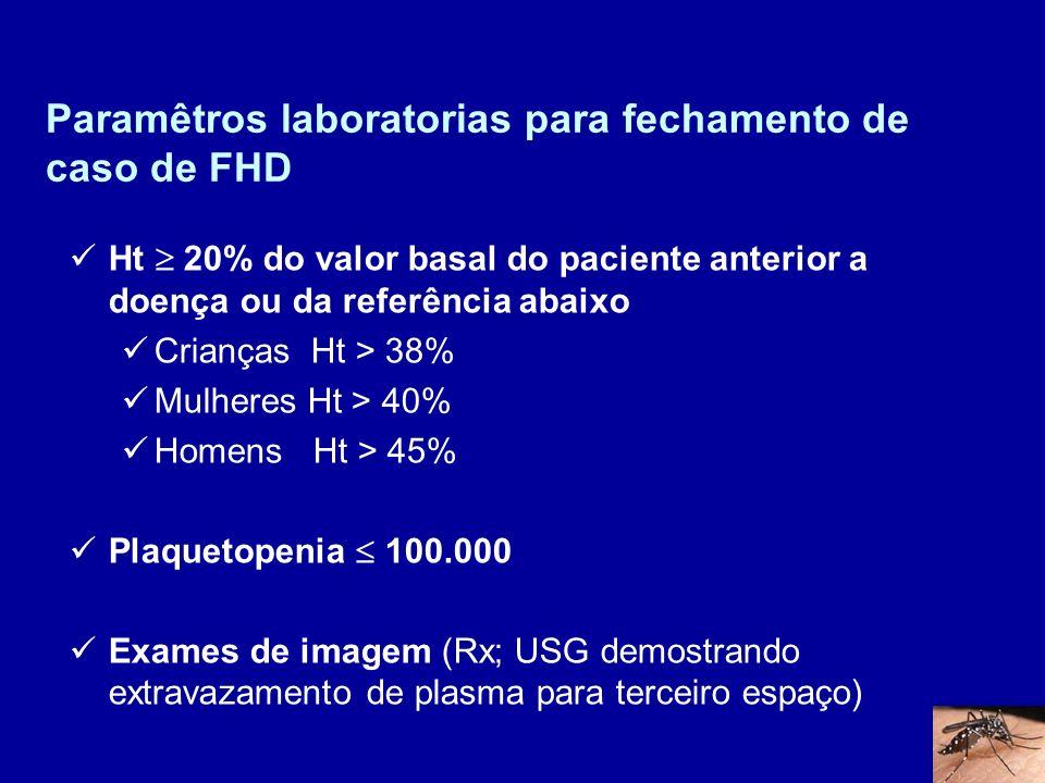 Paramêtros laboratorias para fechamento de caso de FHD