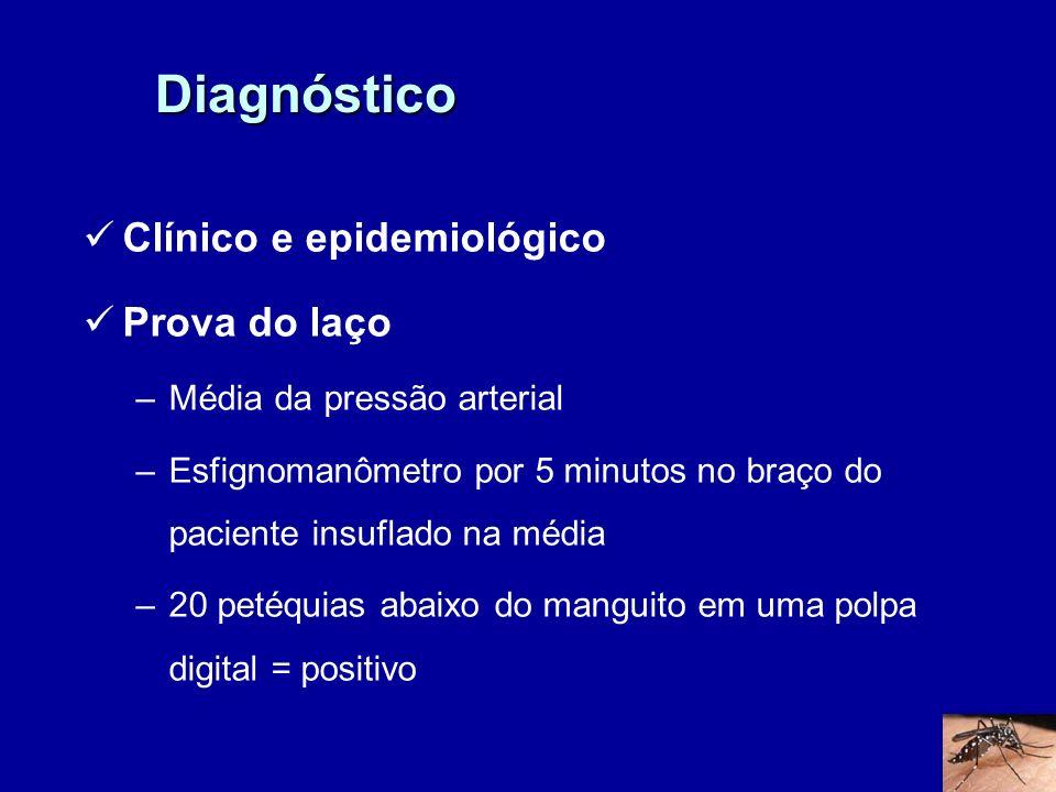 Diagnóstico Clínico e epidemiológico Prova do laço