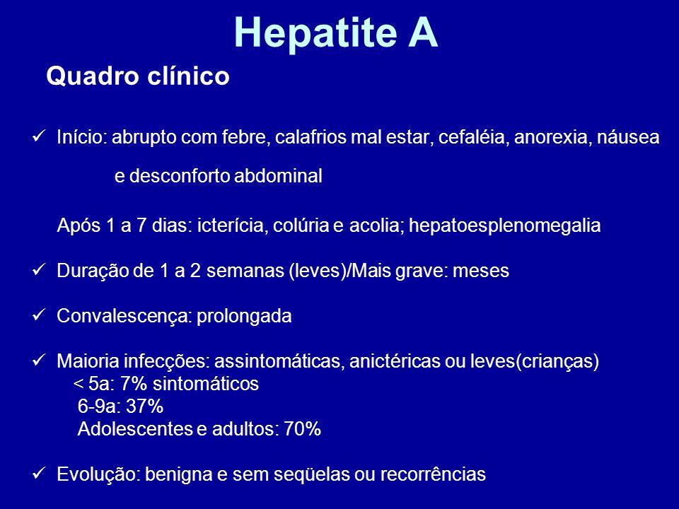 Hepatite A Quadro clínico