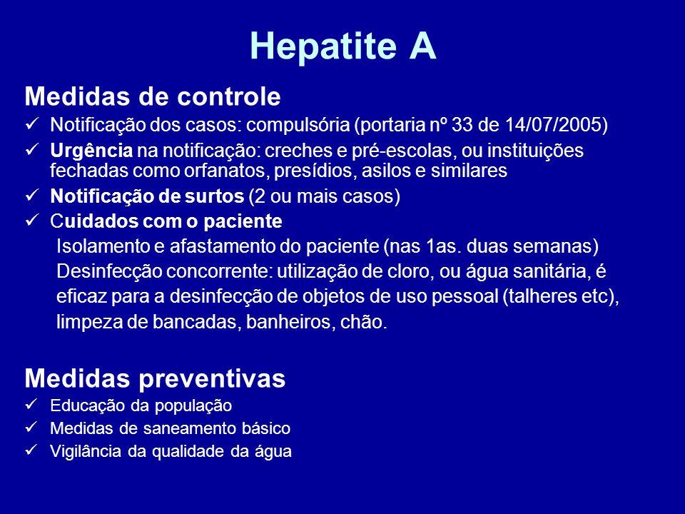 Hepatite A Medidas de controle Medidas preventivas