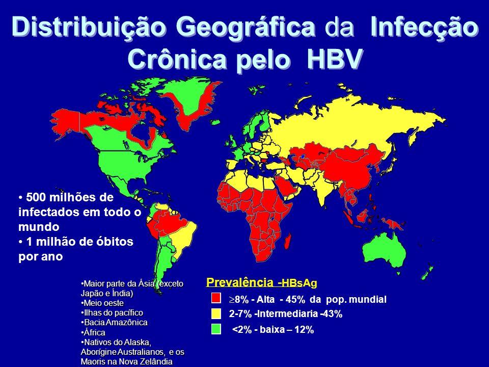 Distribuição Geográfica da Infecção Crônica pelo HBV