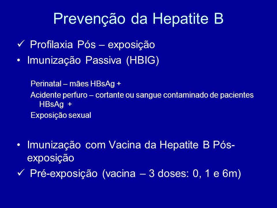 Prevenção da Hepatite B