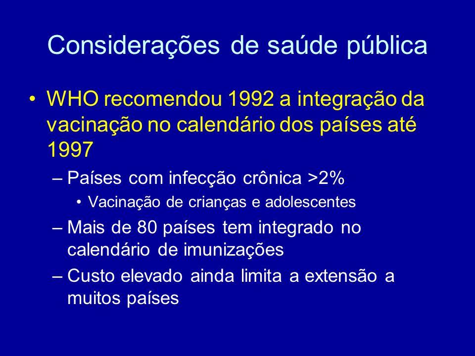 Considerações de saúde pública