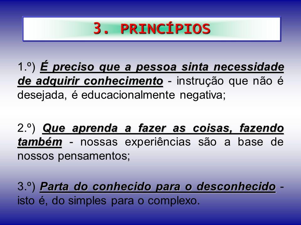 3. PRINCÍPIOS 1.º) É preciso que a pessoa sinta necessidade de adquirir conhecimento - instrução que não é desejada, é educacionalmente negativa;