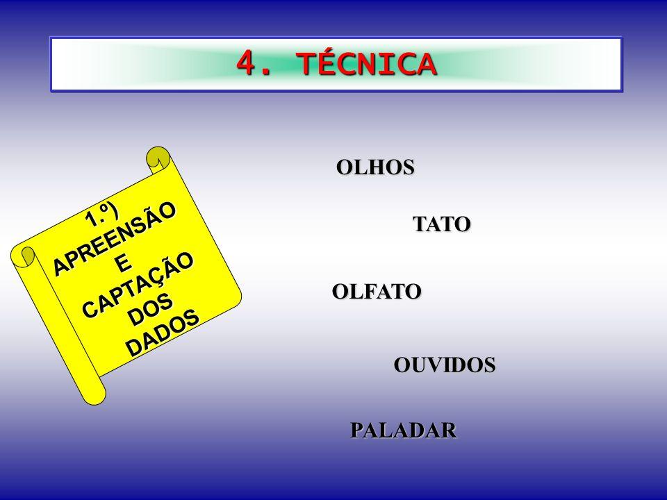 4. TÉCNICA OLHOS APREENSÃO 1.º) CAPTAÇÃO E DOS DADOS TATO OLFATO