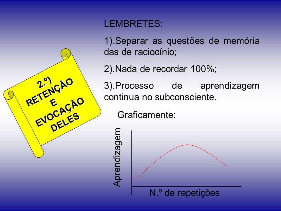 LEMBRETES: 1).Separar as questões de memória das de raciocínio; 2).Nada de recordar 100%; 3).Processo de aprendizagem continua no subconsciente.