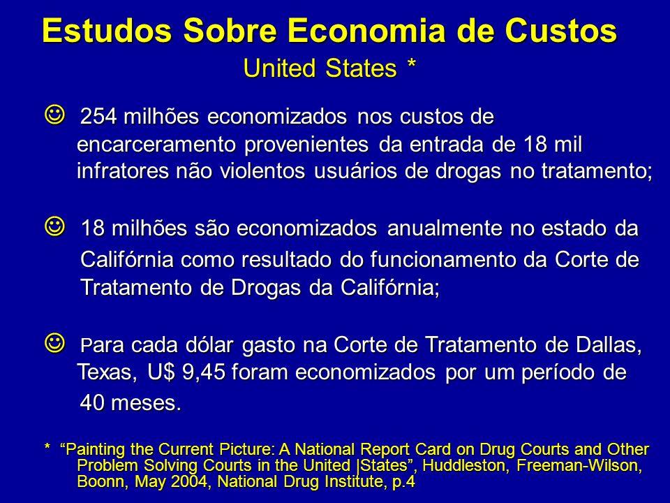 Estudos Sobre Economia de Custos