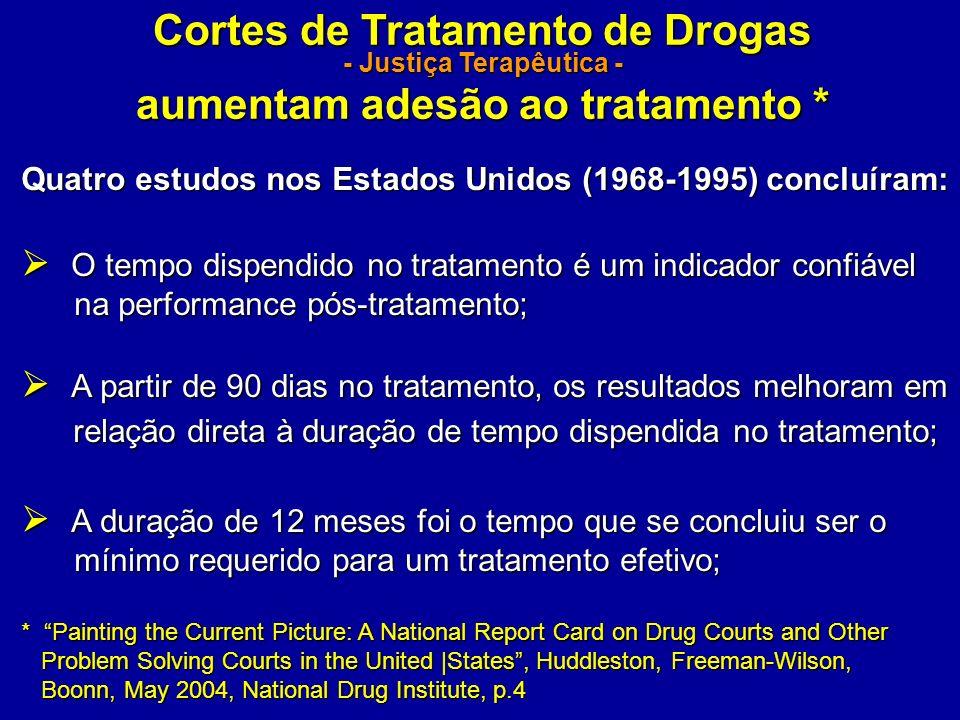 Cortes de Tratamento de Drogas aumentam adesão ao tratamento *