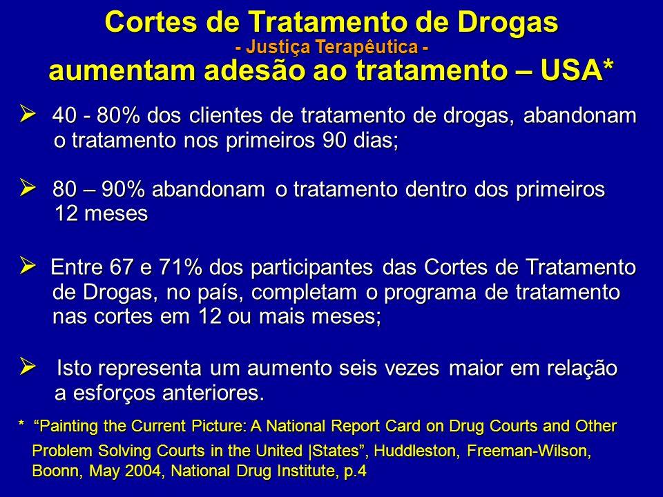 Cortes de Tratamento de Drogas aumentam adesão ao tratamento – USA*