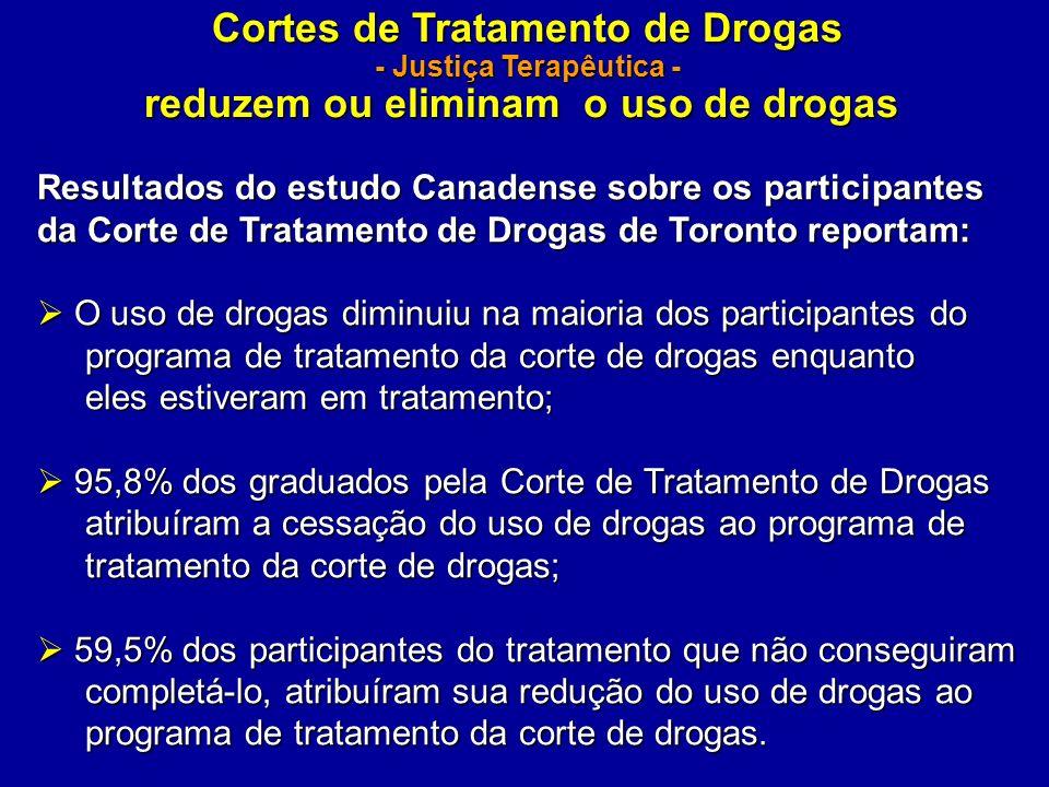 Cortes de Tratamento de Drogas reduzem ou eliminam o uso de drogas