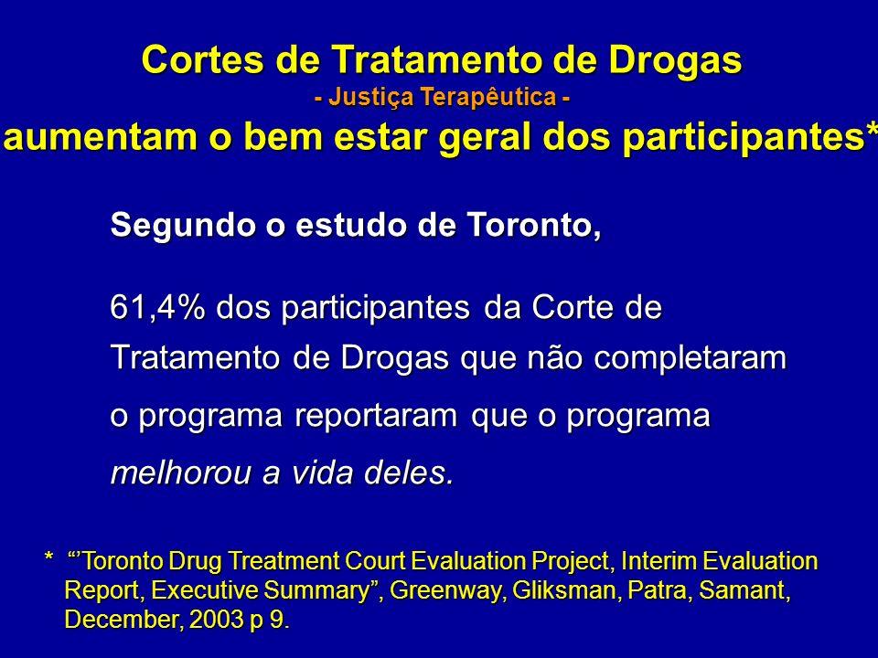 Cortes de Tratamento de Drogas