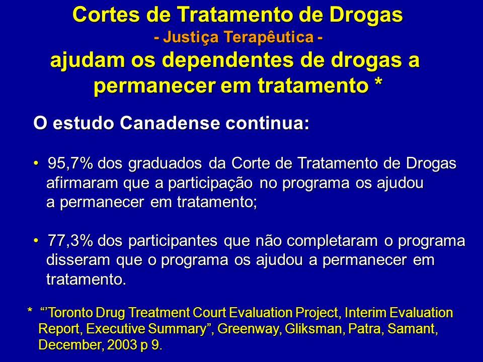 Cortes de Tratamento de Drogas ajudam os dependentes de drogas a