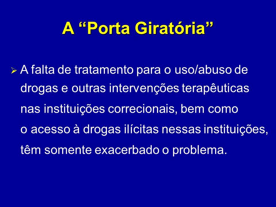 A Porta Giratória drogas e outras intervenções terapêuticas