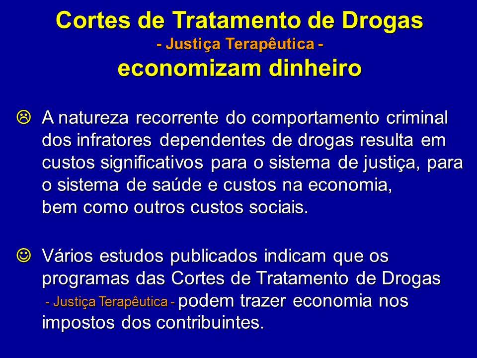 Cortes de Tratamento de Drogas - Justiça Terapêutica -