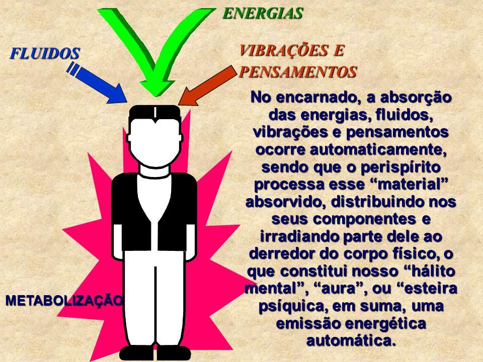 ENERGIAS FLUIDOS VIBRAÇÕES E PENSAMENTOS
