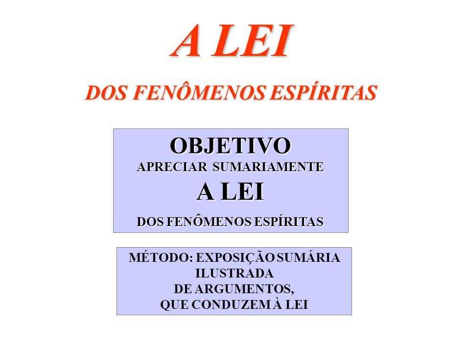 A LEI OBJETIVO APRECIAR SUMARIAMENTE A LEI DOS FENÔMENOS ESPÍRITAS