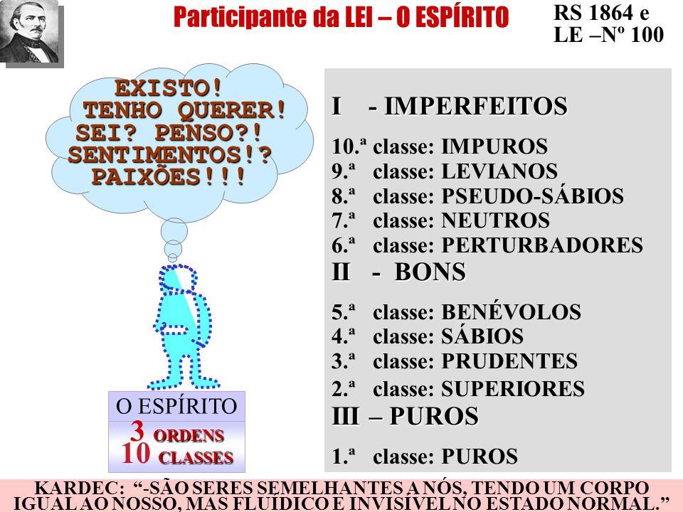 Participante da LEI – O ESPÍRITO