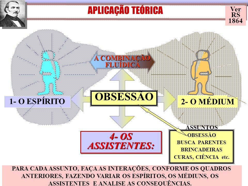 OBSESSÃO BUSCA PARENTES BRINCADEIRAS CURAS, CIÊNCIA etc.