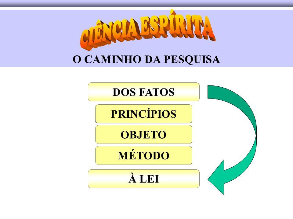 CIÊNCIA ESPÍRITA O CAMINHO DA PESQUISA DOS FATOS PRINCÍPIOS OBJETO