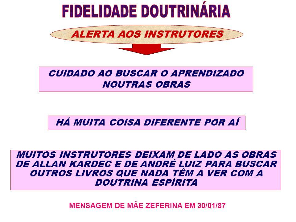 FIDELIDADE DOUTRINÁRIA