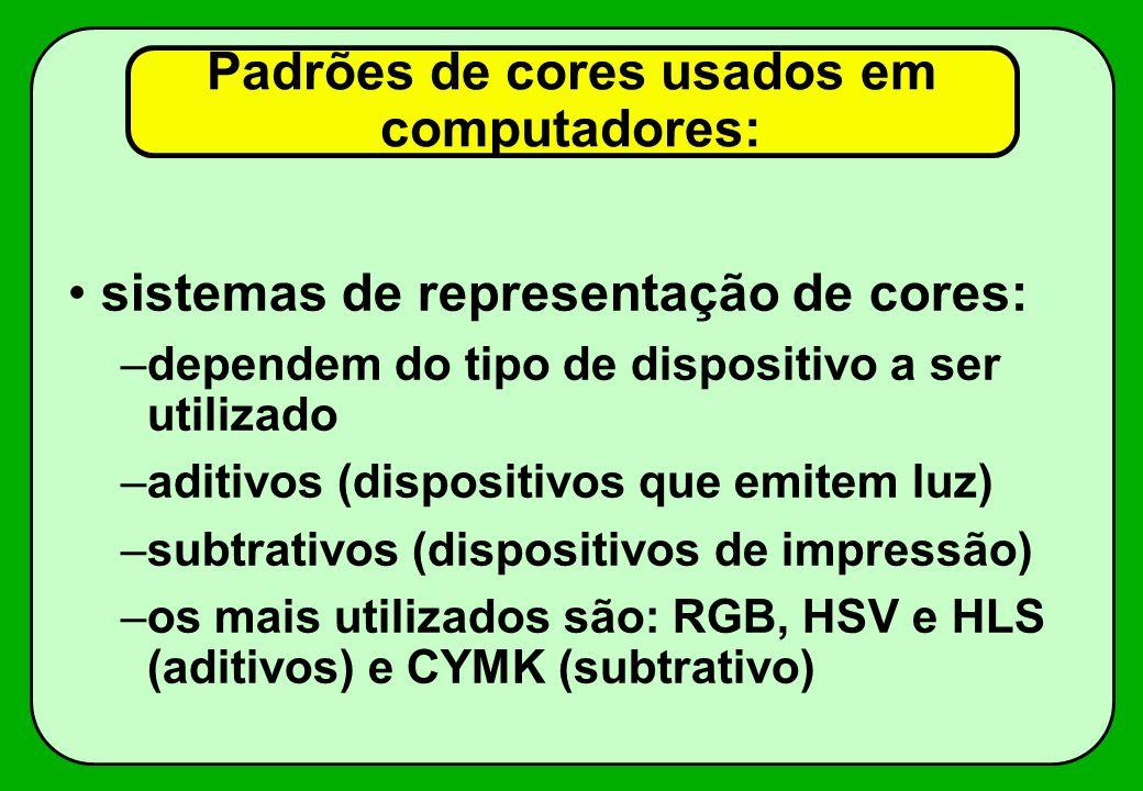 Padrões de cores usados em computadores: