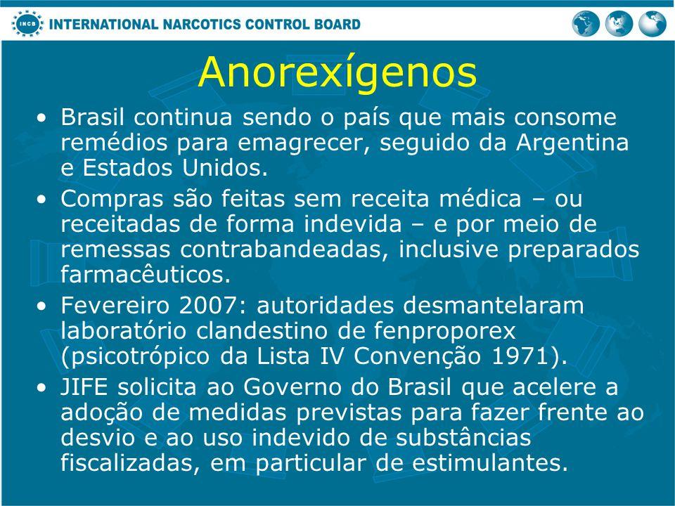 Anorexígenos Brasil continua sendo o país que mais consome remédios para emagrecer, seguido da Argentina e Estados Unidos.