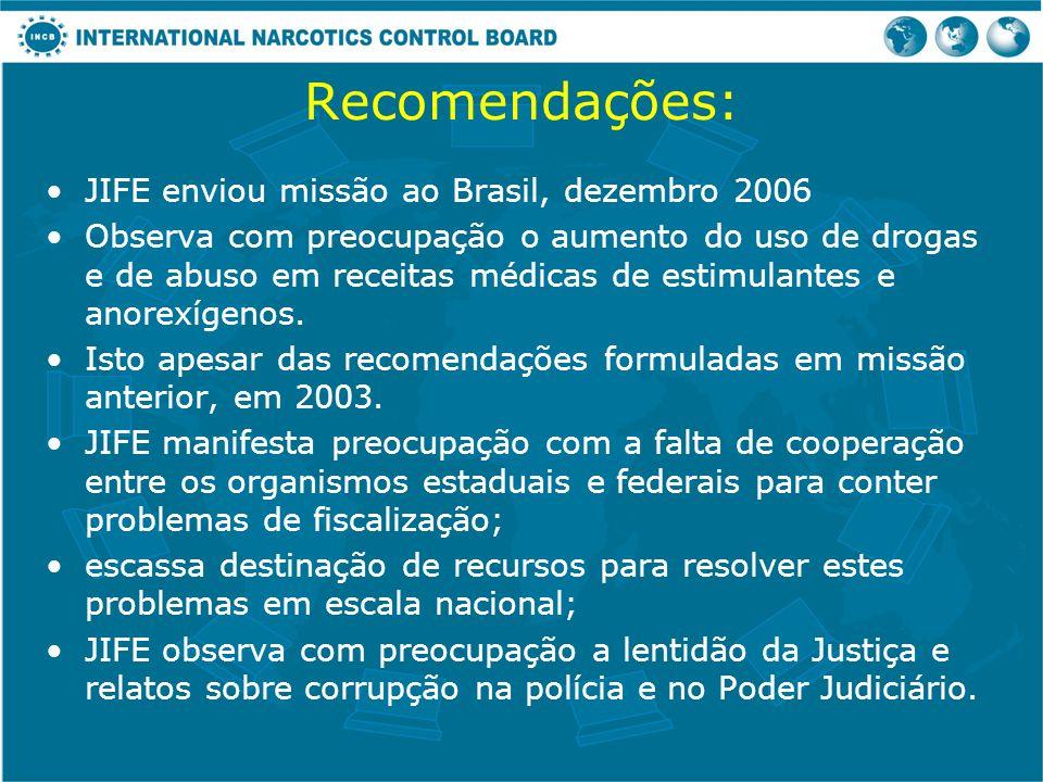 Recomendações: JIFE enviou missão ao Brasil, dezembro 2006