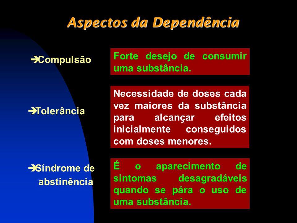 Aspectos da Dependência