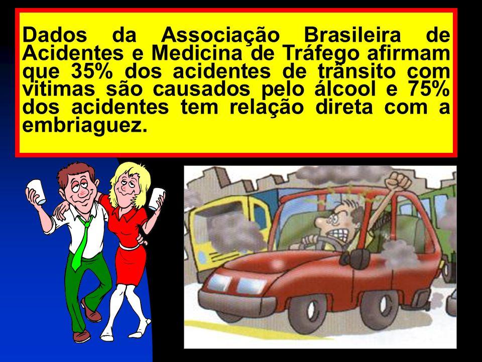 Dados da Associação Brasileira de Acidentes e Medicina de Tráfego afirmam que 35% dos acidentes de trânsito com vitimas são causados pelo álcool e 75% dos acidentes tem relação direta com a embriaguez.