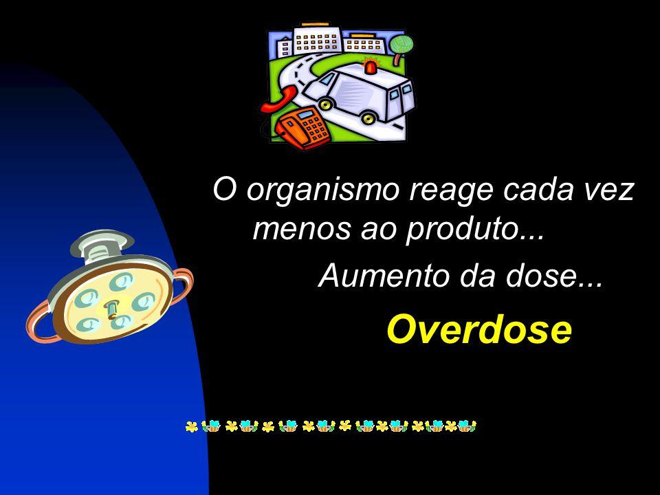 O organismo reage cada vez menos ao produto... Aumento da dose...