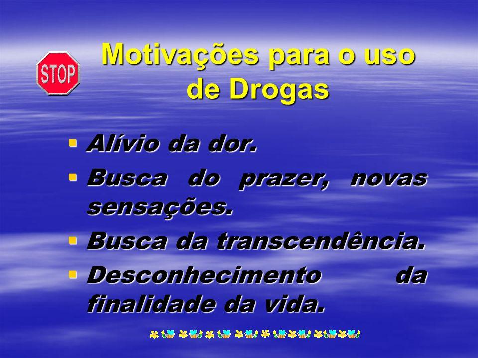 Motivações para o uso de Drogas