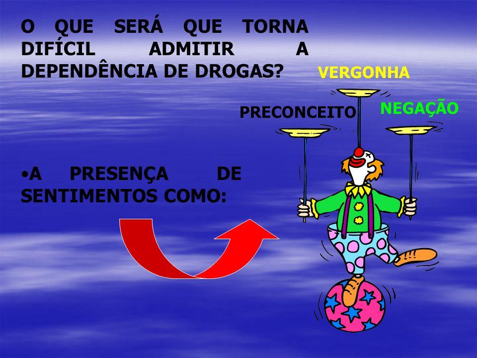O QUE SERÁ QUE TORNA DIFÍCIL ADMITIR A DEPENDÊNCIA DE DROGAS