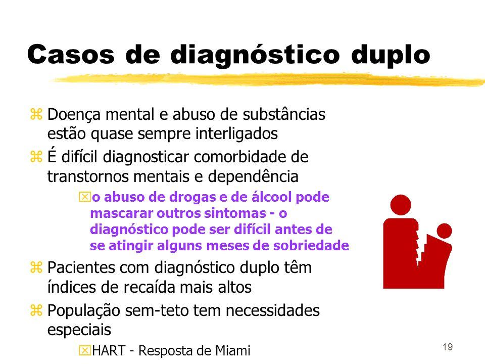 Casos de diagnóstico duplo