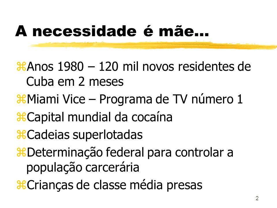 A necessidade é mãe… Anos 1980 – 120 mil novos residentes de Cuba em 2 meses. Miami Vice – Programa de TV número 1.