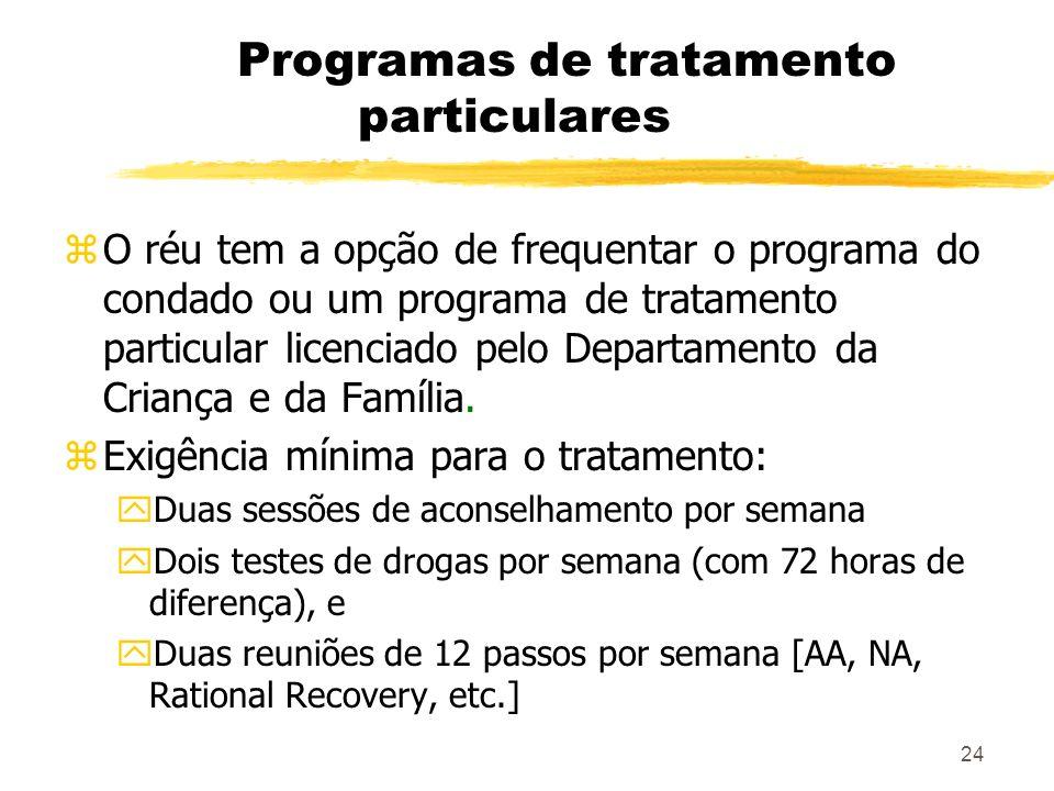 Programas de tratamento particulares