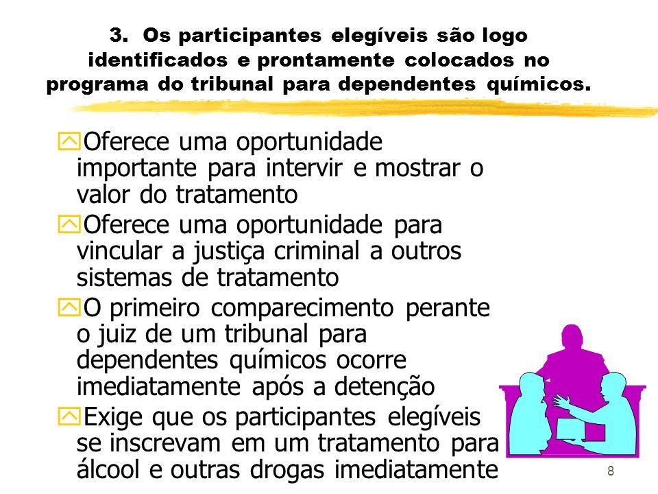3. Os participantes elegíveis são logo identificados e prontamente colocados no programa do tribunal para dependentes químicos.