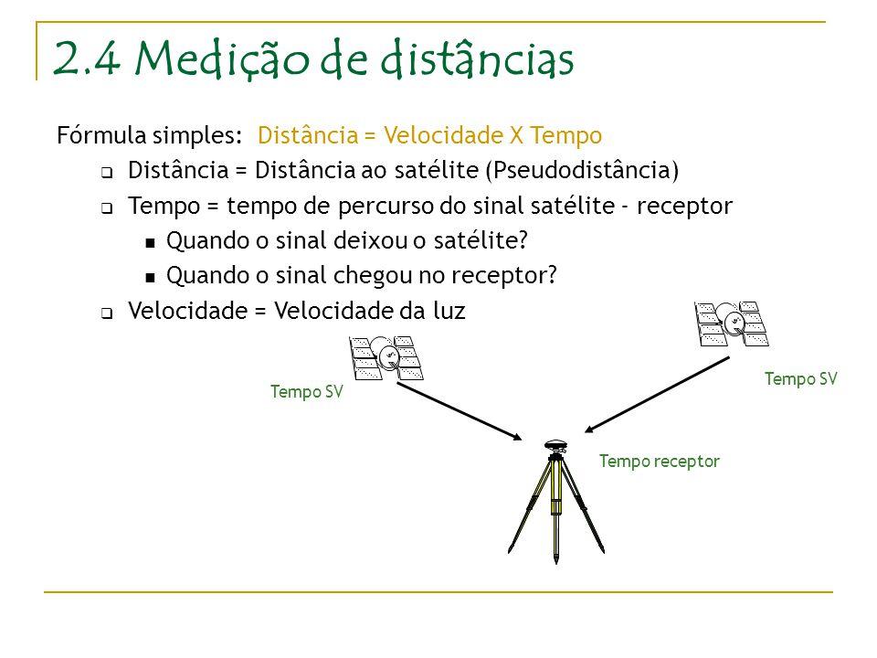 2.4 Medição de distâncias Fórmula simples: Distância = Velocidade X Tempo. Distância = Distância ao satélite (Pseudodistância)