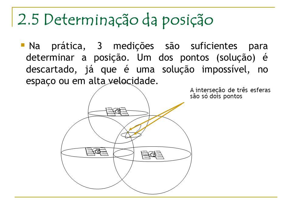 2.5 Determinação da posição