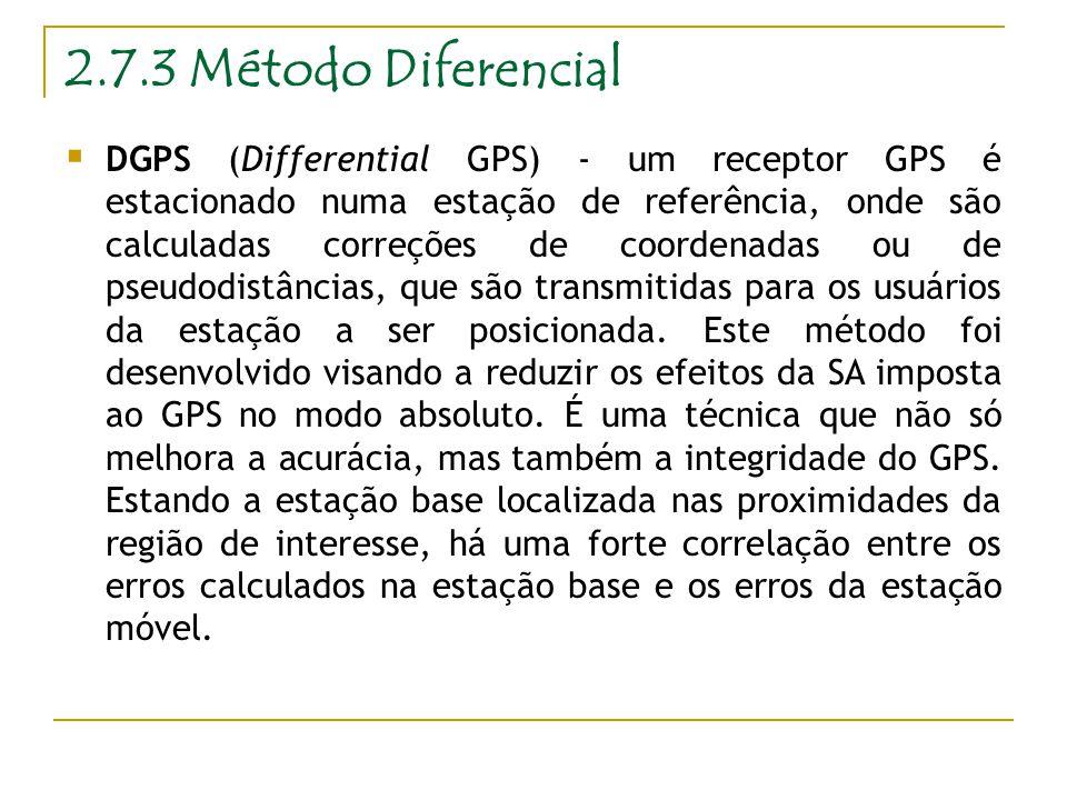 2.7.3 Método Diferencial