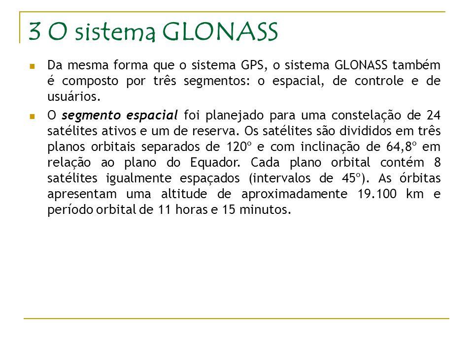 3 O sistema GLONASS Da mesma forma que o sistema GPS, o sistema GLONASS também é composto por três segmentos: o espacial, de controle e de usuários.