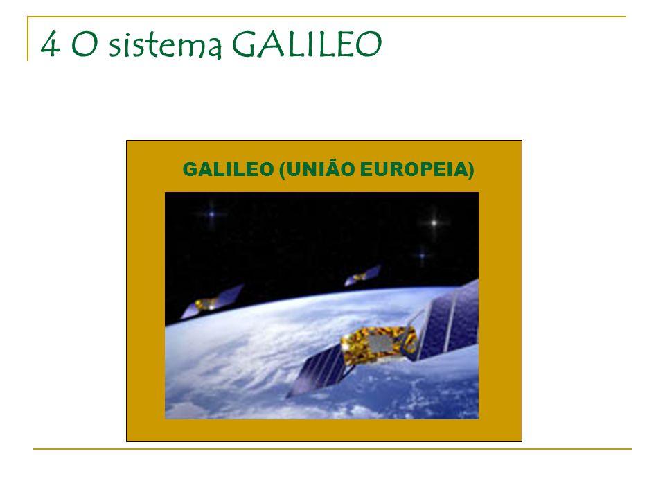 GALILEO (UNIÃO EUROPEIA)