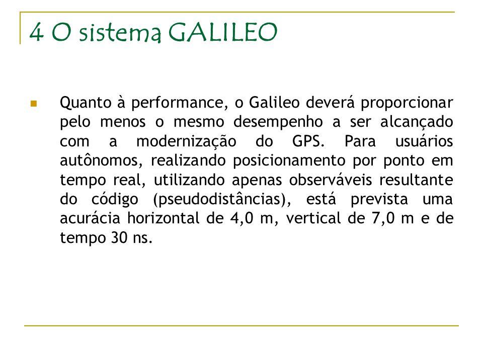 4 O sistema GALILEO