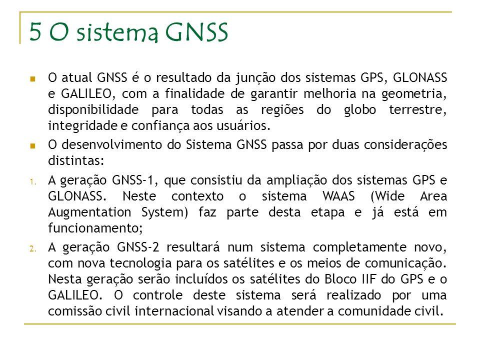 5 O sistema GNSS