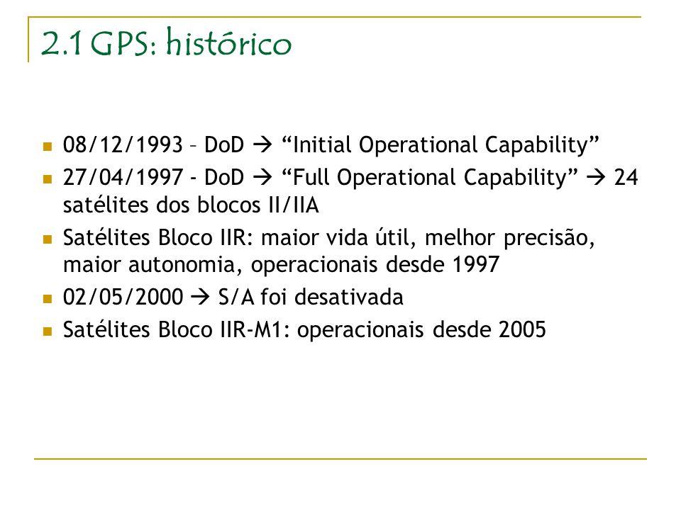 2.1 GPS: histórico 08/12/1993 – DoD  Initial Operational Capability