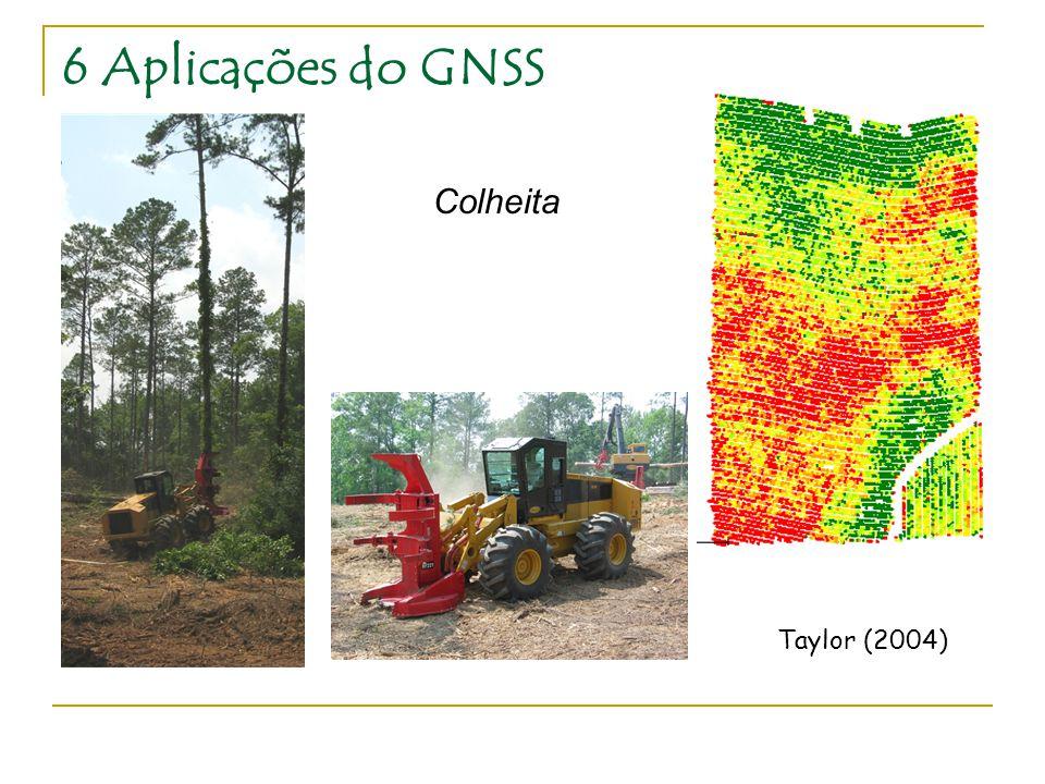 6 Aplicações do GNSS Colheita Taylor (2004)