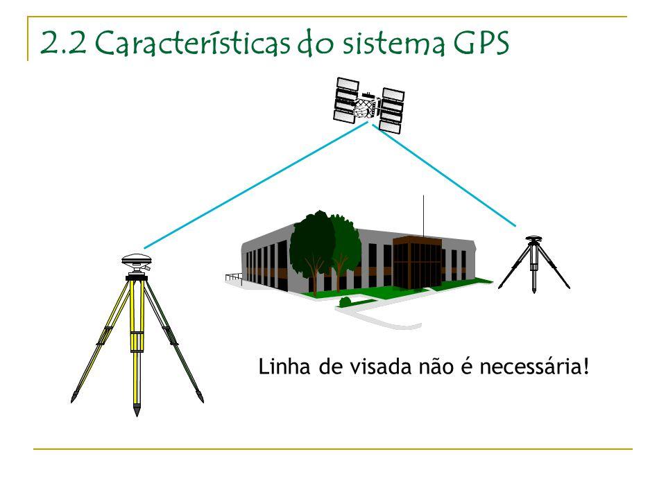 2.2 Características do sistema GPS